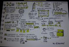 Sketchnote de la mesa redonda Trabajar con el talento #icot2015 @jorgemn @GaurEgun_k2k
