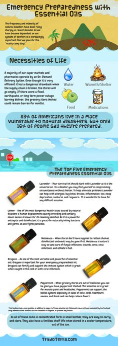 Explains which essential oils are a must have for food storage and emergency preparedness.