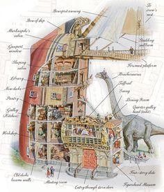 Chandara Dinotopia