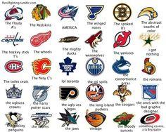 Primary logos used by all 30 National Hockey League NHL teams Hockey Logos, Nhl Logos, Sports Logos, Flyers Hockey, Sports Teams, Hockey Games, Ice Hockey, Ducks Hockey, Funny Hockey