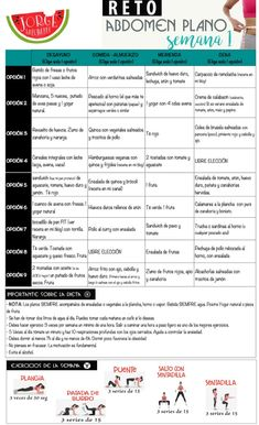 Reto Abdomen Plano – Semana 1 - Healthy Tutorial and Ideas Vegan Fitness, Dieta Fitness, Health Fitness, Frutas Low Carb, My Diet Plan, Diet Plans, Chocolate Slim, Menu Dieta, Eco Slim