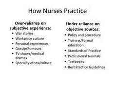 nursing theory and nursing practice - Yahoo Image Search Results Practice Quotes, Best Practice, Nursing Theory, Professional Journals, Fundamentals Of Nursing, Medical Drama, Nurse Quotes, Nurse Practitioner, Nurse Humor
