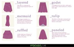 """truebluemeandyou: """" DIY Ultimate Know Your Skirts Guide Infographic from Enerie. For more very popular ultimate guides from Enerie go here: • Know Your Nail Shapes and What's Popular on Instagram..."""