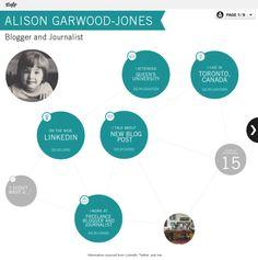 Graphical bio: Alison Garwood-Jones News Blog, Hot