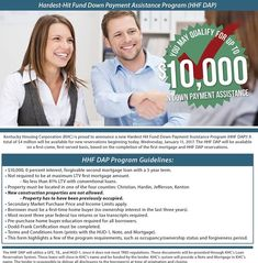 Louisville Kentucky Mortgage Lender for  FHA, VA, KHC, USDA and Rural Housing  Kentucky Mortgage: KHC Loan Programs Down Payment Assistance for 2017...