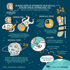 infografico de astronautas - Buscar con Google