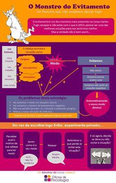 O monstro do evitamento http://oficinadepsicologia.com/ansiedade-social/