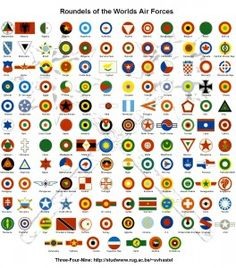 Air Force insignia and Roundels Military Ranks, Military Insignia, Military Jets, Military History, Military Aircraft, Ww2 Aircraft, Fighter Aircraft, Fighter Jets, Uniform Insignia