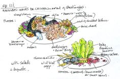 """""""Feeding Hannibal"""": The blog of the show's food stylist, with recipes."""