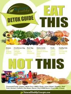 Detox Guide: Day 1 - Eat This ~ Not This    |  Foods-to-Eat-during-a-Detox (Your Detoxification Food Plan)