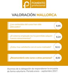 Fomento Profesional Mallorca. Opiniones