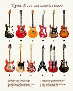 Rock Stars and their Guitars - Electric Guitar - Rock n Roll - Guitar Art - Guitar Poster - Fender - Fender Patent - Fender Guitar - Gibson Guitar Art, Music Guitar, Cool Guitar, Playing Guitar, Fender Telecaster, Fender Guitars, Piano, Guitar Posters, Fender Electric Guitar