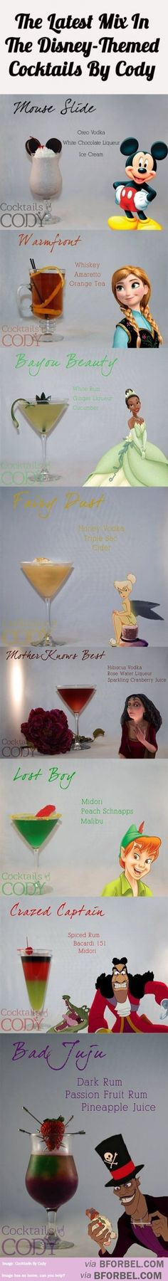 8 Of The Latest Disney-Themed Cocktails- need to try these :)