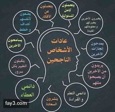 Vie Positive, Positive Words, Life Skills Activities, Business Notes, Vie Motivation, School Motivation, Learning Websites, Quotes For Book Lovers, Islamic Phrases
