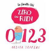 Une suite de réflexions des nombres, pour apprendre à compte et savoir ce qu'est 0 http://histoiresetgourmanlises.com/2014/11/26/la-famille-ohe-zero-ou-rien-oliver-jeffers-ed-kaleidoscope-2014/