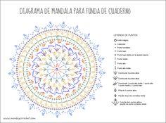 Diagrama de mandala / Mandala free pattern Free Crochet Doily Patterns, Crochet Circles, Crochet Round, Crochet Chart, Crochet Home, Crochet Motif, Crochet Doilies, Stitch Patterns, Pinterest Crochet