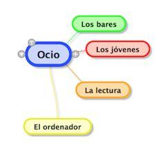 IB Spanish B: Fotos para ocio