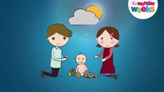 The Wonder Weeks - Worldwide #1 bestselling infant development book