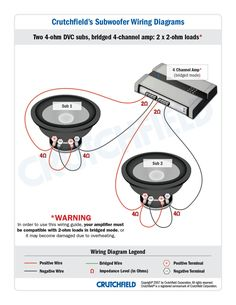 amplifier wiring diagrams pinterest diagram car audio and audio rh pinterest com Car Audio System Wiring Diagram Kenwood Car Audio Wiring Diagram