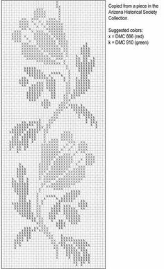 Cross stitch from Arizona Historical Society Collection Wedding Cross Stitch Patterns, Cross Stitch Borders, Cross Stitch Flowers, Cross Stitch Designs, Knitting Machine Patterns, Knitting Charts, Hand Embroidery Patterns, Cross Stitch Embroidery, Crochet Chart