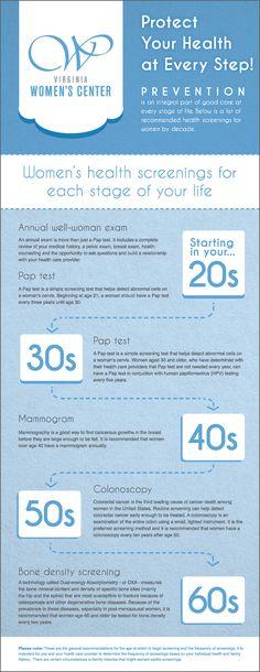 Women's Health Screenings by Decade | Virginia Womens Center Blog