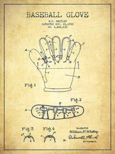 Baseball Glove Poster featuring the drawing Baseball Glove Patent Drawing From…