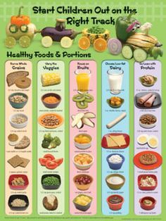 Fun and Creative Food Art Design Educational Classroom Poster: Healthy Food Train Poster