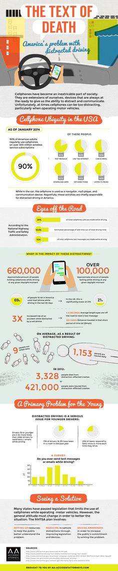 The Text of Death / America's Problem with Distracted Driving #infographic