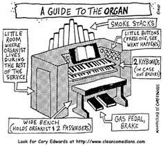 A Guide to the Organ  See website for Musician Jokes:  http://insanity.blogs.lchwelcome.org/