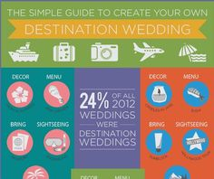 This simple guide will make any destination bride smile :) Who knew that many destination weddings are in the U.S.? Great infographic from @WeddingMix