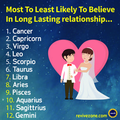 Inventive rendered astrology constellations this article Zodiac Signs Astrology, Zodiac Memes, Zodiac Capricorn, Horoscope Signs, Zodiac Horoscope, Zodiac Facts, Gemini, Aries Quotes, Aquarius Facts
