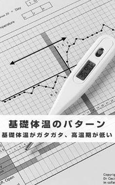 女性の体の中で起こっていることを予測できるデータが基礎体温です。 「妊活」において最も大切なのは、妊娠する可能性が高い排卵日ですが、基礎体温のグラフからはそのほかにもさまざまなことがわかります。 #基礎体温 #基礎体温パターン #基礎体温グラフ #妊活 #赤ちゃん #基礎体温妊娠 #排卵日 #基礎体温ガタガタ #妊娠