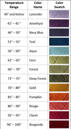 Color chart for 2016 temperature blanket using Loops & Threads Impeccable.+white and silver/grey for colder Afghan Crochet Patterns, Crochet Chart, Knit Or Crochet, Learn To Crochet, Crochet Stitches, Knitting Patterns, Blanket Crochet, Knitting Ideas, Temperature Afghan