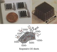 Researchers Demonstrate Micro 3D Printing with Atom-Thin Graphene Ink - 3D Printing Industry #NanoTechnology