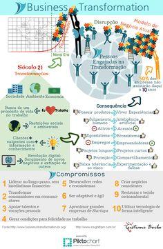 BPM & Business Transformation & Inovação: Business Transformation