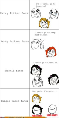 Harry Potter, The Hunger Games, Percy Jackson, Narnia meme