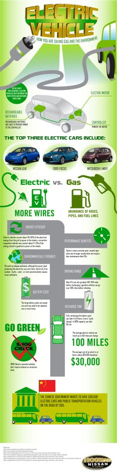 Electric Vehicles How You Are Saving Gas And The Environment [INFOGRAPHIC] #eletric #vehicle