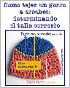 Cómo tejer un gorro a crochet o ganchillo: determinando el talle correcto