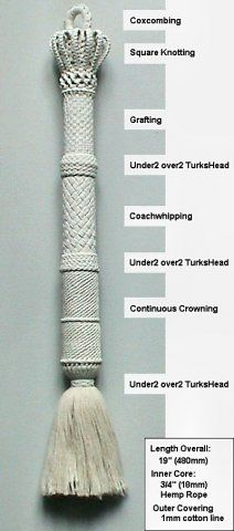 Rope Crafts, Diy And Crafts, Splicing Rope, Paracord Projects, Paracord Ideas, Decorative Knots, Nautical Knots, Paracord Knots, Tie Knots