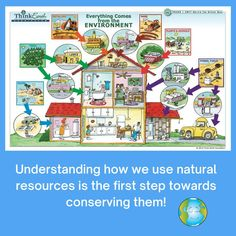 "Kids love to play, ""Where did this come from?"" Once they understand how we use natural resources, they are motivated to conserve. This poster is part of our first grade #environmentaleducation unit, ""Jays's Tree."" Download all our K-5 units free for Earth Day and every day! #K-5 #environment #earthday #eearthdayactivities"