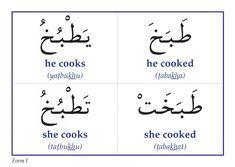 Arabic Verbs, Arabic Phrases, Arabic Lessons, Islamic Quotes, Arabic Quotes, English Language Learning, Beautiful Arabic Words, Arabic Language, Learning Arabic