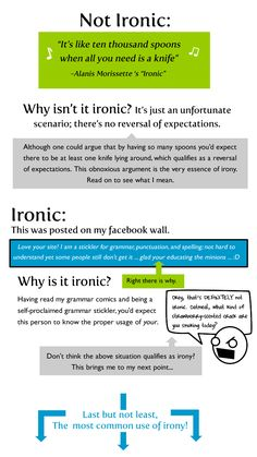 """Haha I always thought that line in the song didn't seem """"ironic"""" plus the spelling error """"minions"""" comment is funny!"""