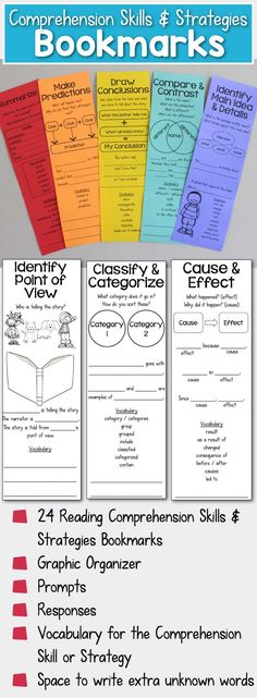 Comprehension Skills & Reading Strategies Bookmarks Printable - help students monitor their comprehension and use academic language to ask and answer questions about the text. The bookmarks include graphics organizers and vocabulary in addition to sentence frames.