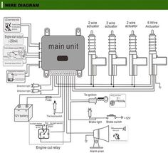 9c99383e945994f7c8c1160e9f427a82 Universal Spdt Relay Wiring Diagram on relay function diagram, spdt relays board, relay connection diagram, yamaha tilt trim relay diagram, spdt schematic, johnson tilt trim diagram, headlight relay diagram, 8 pin relay diagram, 12v strobe light wiring diagram, reversing relay diagram, car relay diagram, relay terminal number diagram, starter motor relay diagram, dpst relay diagram, 3 pole relay diagram, 8 terminal relay diagram, circuit diagram, 24v relay diagram, gm relay diagram, starter interrupt relay diagram,