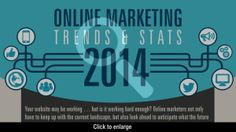 Learn what's likely to happen in 2014 as the Internet continues to change from this Infographic presented to you   By www.RiddsNetwork.in