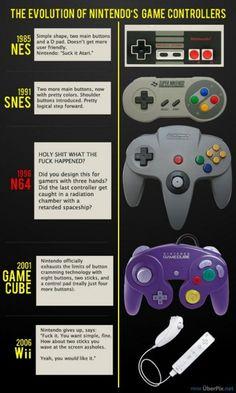 La evolucion de los controles de nintendo , todo era mas facil cuando nada mas eran 2 botones :s