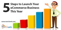 5 Steps to launch your E-Commerce Business This year #Ecommercebusiness #ecommercesoftware #ecommercesolution