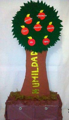Hola hermosas educadoras!! Seguimos con el tema de la humildad, para esta clase realizamos El árbol de la humildad y el orgullo tomando com...