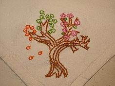 Customer Image Gallery for Doodle Stitching: The Motif Collection: 400+ Easy Embroidery Designs