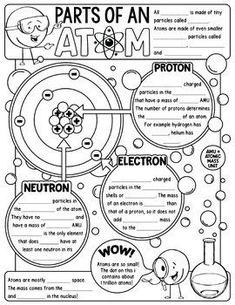Chemistry Doodle Notes Growing Bundle   Science Doodle Notes